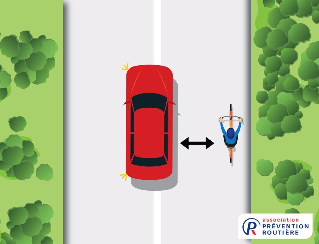 Chevauchement d'une ligne blanche continue lors du dépassement d'un cycliste. @Association Prévention routière