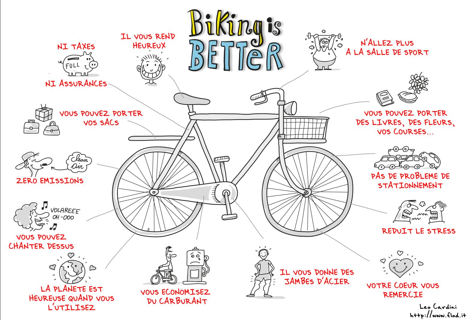 Infographie résumant les principaux avantages du vélo.
