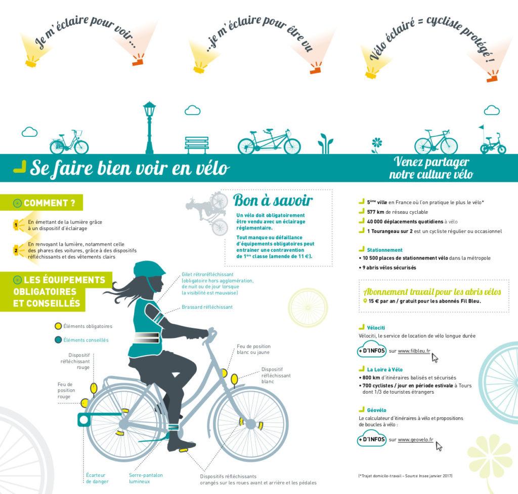 """Dépliant Tours Métropole Val de Loire / CC37 sensibilisant au fait de """"Se faire bien voir en vélo"""". @Tours Métropole Val de Loire"""
