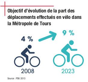 Questions de mobilité n° 13 - Octobre 2018. @ATU