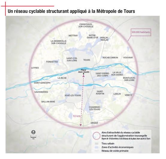 Un réseau cyclable structurant appliqué à la Métropole de Tours. Questions de mobilité n° 13 - Octobre 2018. @ATU