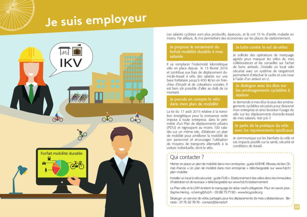 """""""Je suis employeur"""" : double page extraite du guide FUB """"Plan vélo, mode d'emploi"""" , 2018."""