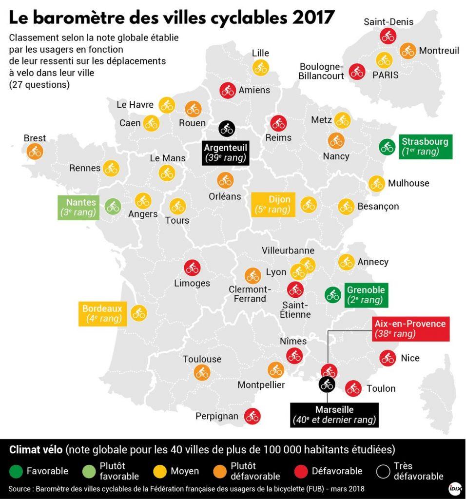 Carte du climat vélo en France. @FUB, 2017.