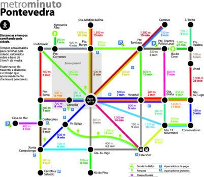 Pontevedra, la ville où le piéton est roi