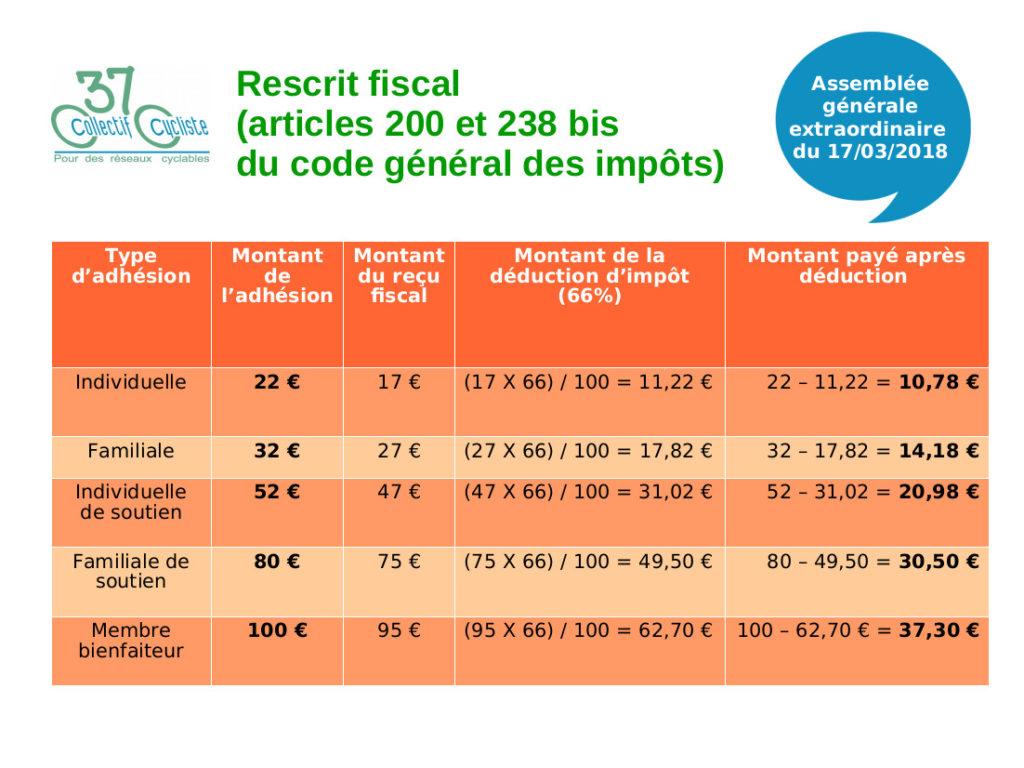 Montant des tarifs d'adhésion 2019 et des reçus fiscaux.