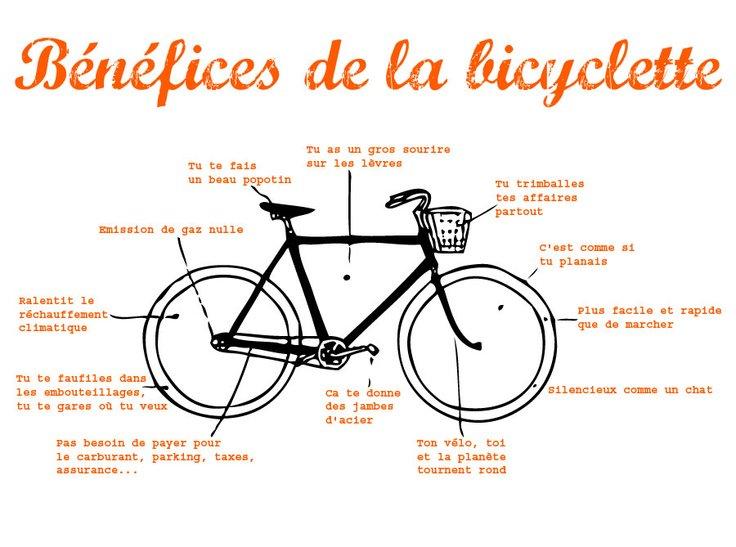 Infographie sur les bénéfices de la bicyclette