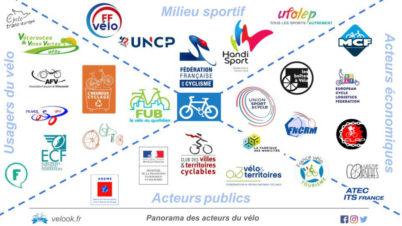 Panorama français des acteurs du vélo