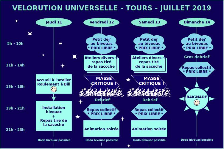 Programme de la Vélorution Universelle, Tours, juillet 2019.