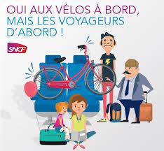 Conditions de transport des vélos à bord des TER