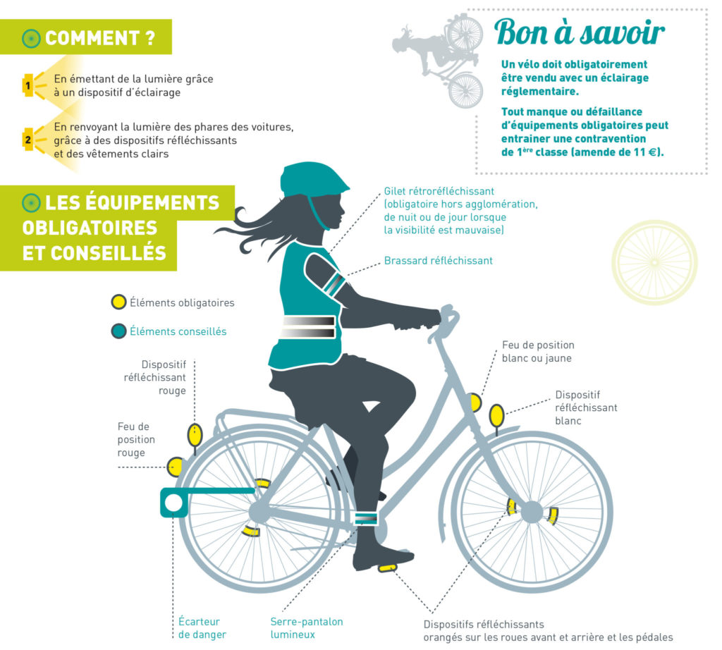 """Visuel de la campagne """"Cyclistes brillez !"""" de novembre 2019. @Syndicat des Mobilités de Touraine"""
