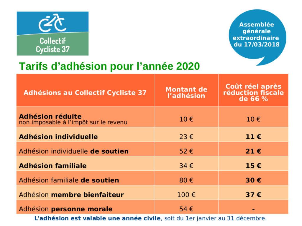 Tarifs d'adhésion au Collectif Cycliste 37 pour l'année 2020