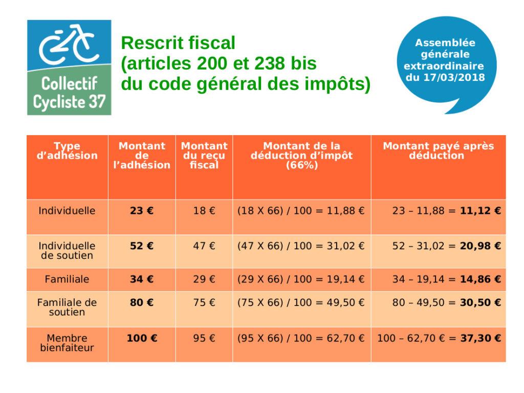 Tarifs d'adhésion au Collectif Cycliste 37 pour l'année 2020 : détail du montant de la déduction d'impôt sur le revenu.