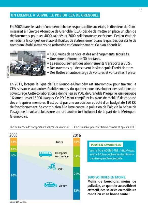 """""""Un exemple à suivre : le PDE du CEA de Grenoble"""" : extrait du guide """"Un plan de mobilité dans mon entreprise"""" réalisé par le Réseau Action Climat en partenariat avec l'ADEME et CCI France."""