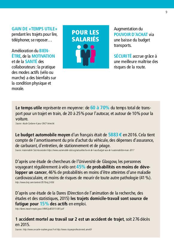 """""""Les bénéfices attendus pour les salariés"""" d'un plan de mobilité : extrait du guide """"Un plan de mobilité dans mon entreprise"""" réalisé par le Réseau Action Climat en partenariat avec l'ADEME et CCI France."""