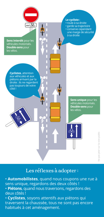 "Flyer ""Le double-sens cyclable"". @CC37, 2020."