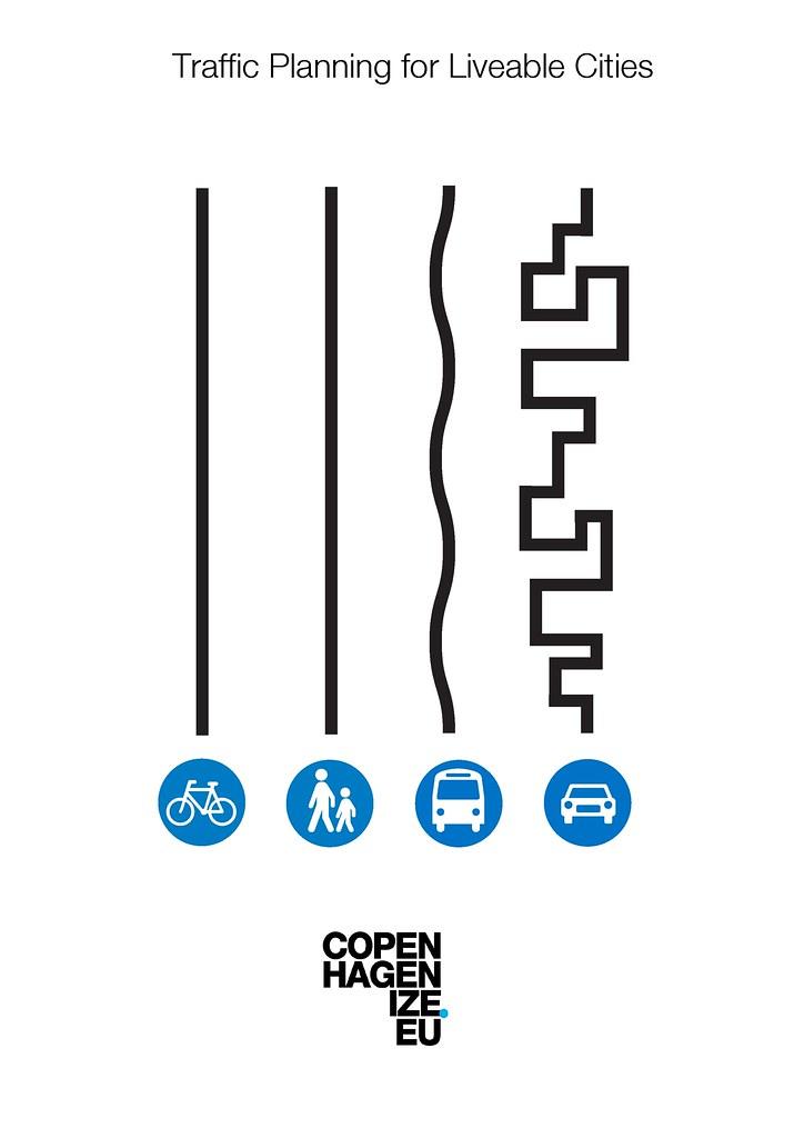 Un urbanisme pour des villes apaisées. @Copenhaguenize.eu
