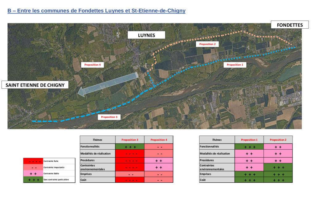 Différentes propositions des tracés entre Fondettes et Saint-Etienne-de-Chigny sur l'itinéraire n°9 du schéma directeur vélo de Tours Métropole Val de Loire.
