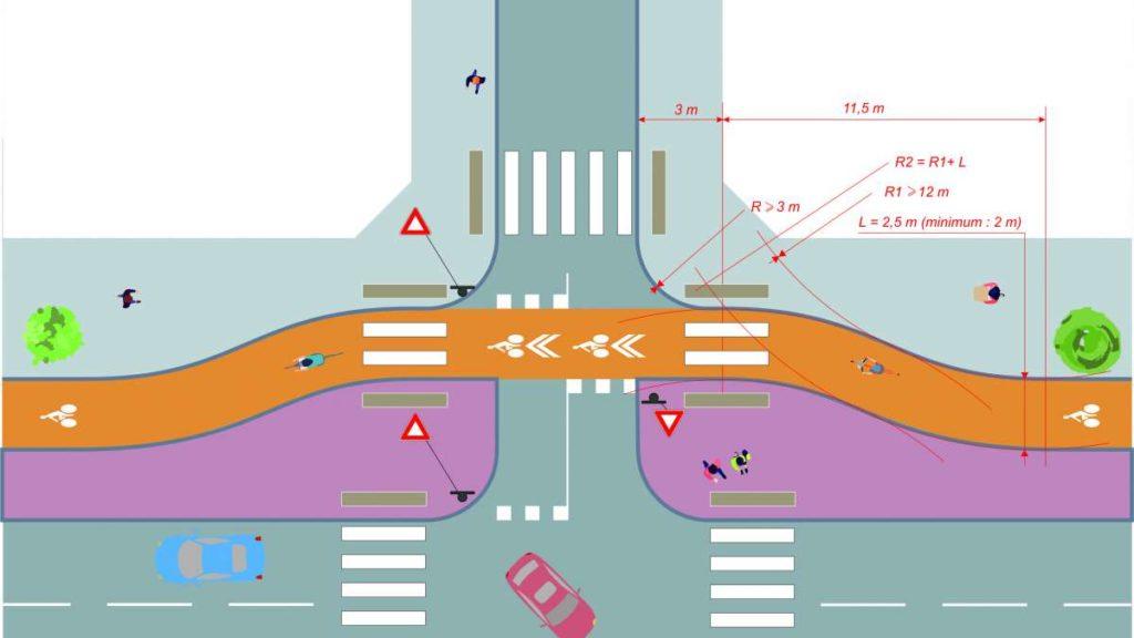 Déviation de la piste cyclable au droit de l'intersection. @CEREMA, 2021.