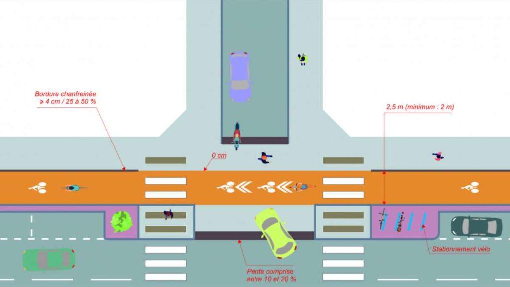 Trottoir-piste traversant. @CEREMA, 2021.