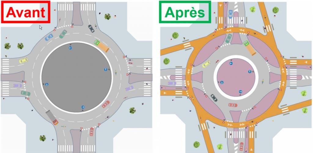 Giratoire à îlots intra-annulaires : avant/après. @CEREMA, 2021.