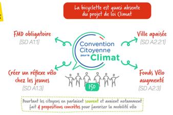 Visuel FUB sur la loi climat et résilience. @FUB, 2021.
