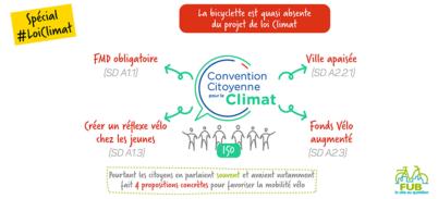 La FUB résume les véritables enjeux vélo de la « Loi Climat et Résilience »