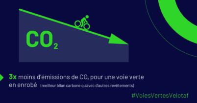 Chiffre clé : 3 X moins d'émission de CO2 pour une voie verte en enrobé